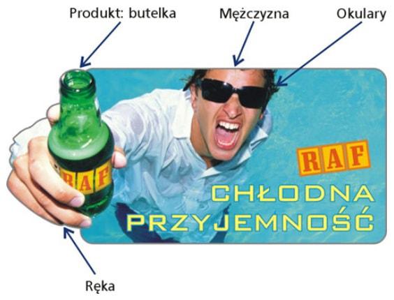 badanie efektywności wykres badania czytelności pozostałych elementów plakatu billboard